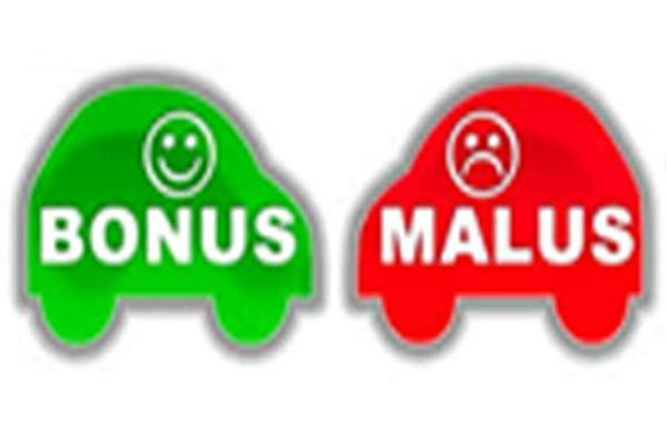 Design New Bonus-Malus System